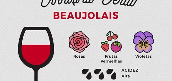 beujolais enocultura whats on 570x270 - BEAUJOLAIS