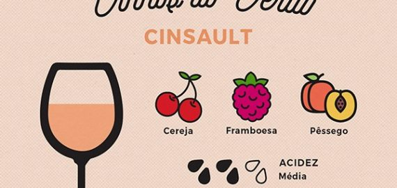 cinsau whats on enocultura 570x270 - CINSAULT
